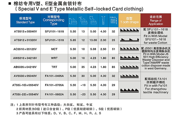 Special V and E Type Metallic Self - locked card clothing