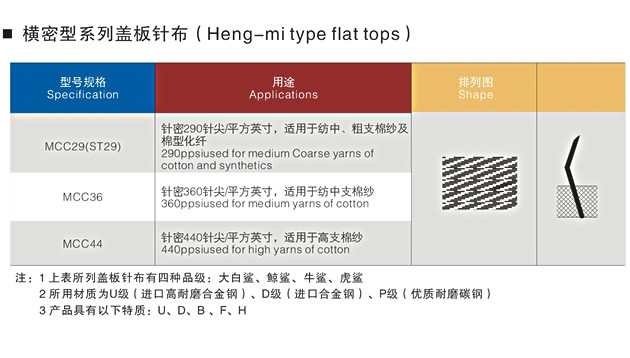Heng-mi type flat tops